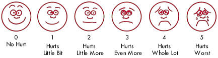 The pain scale would be more accurate if a screaming face, not a crying one, topped it off.